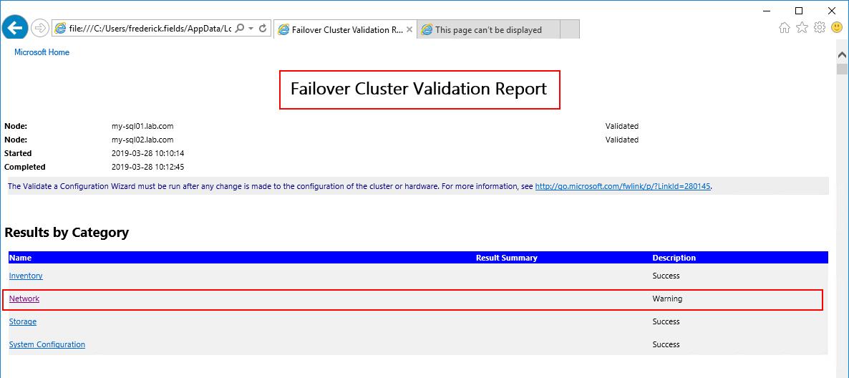 Failover Validation Report